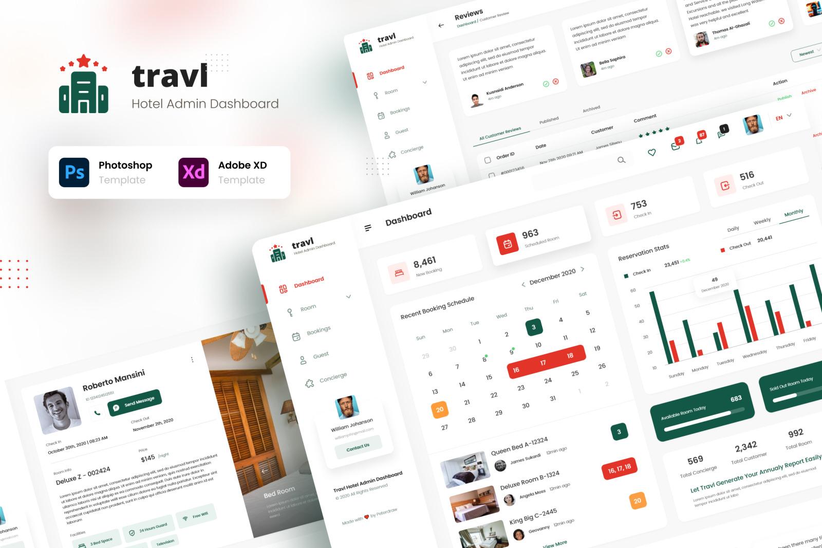 Travl - Hotel Admin Dashboard Adobe XD and PSD Template