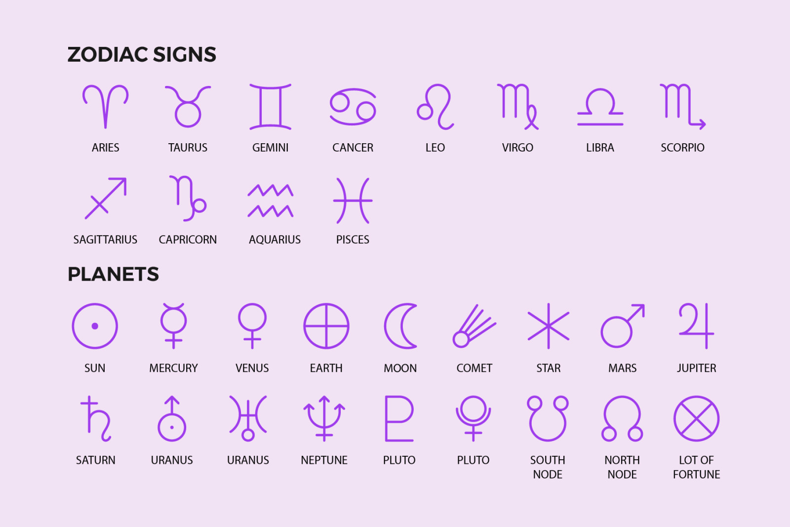 Astrology Symbols | Line Icon Pack