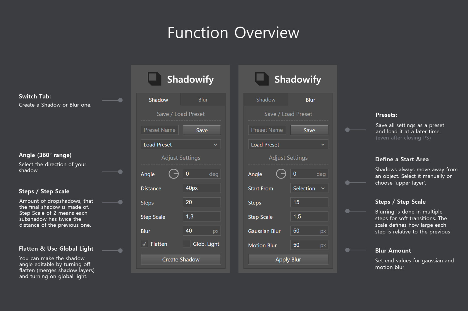 Shadowify - Realistic Blur & Shadow Kit
