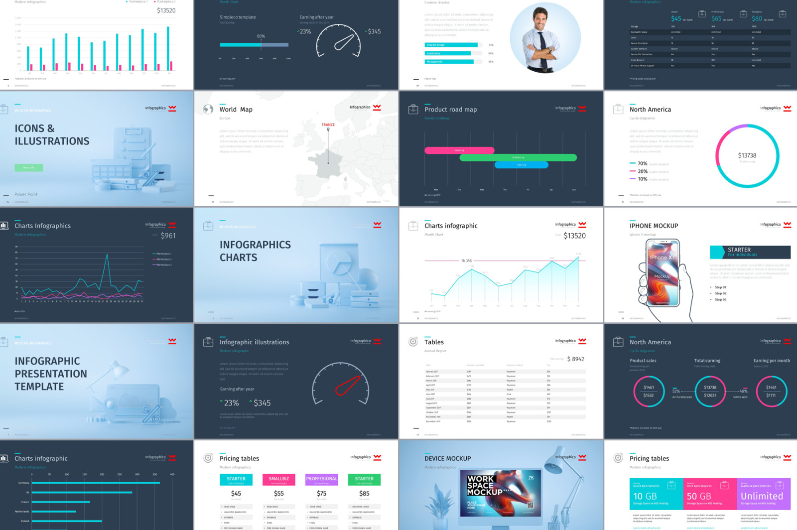 INFOGRAPHICO: Modern Infographic Presentation