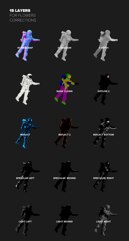 3D Mockup Space Astronaut #05