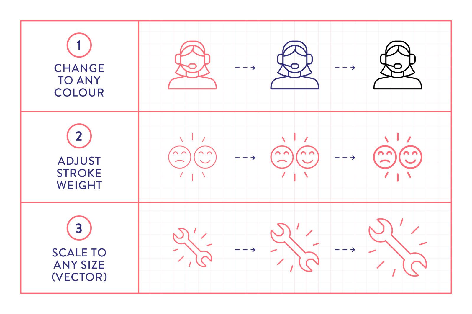 Line Icons – Customer Service