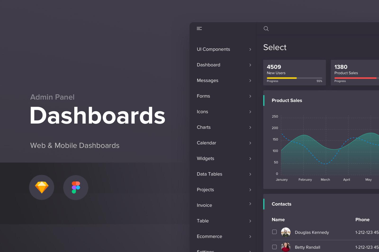 Dashboard Panel Design