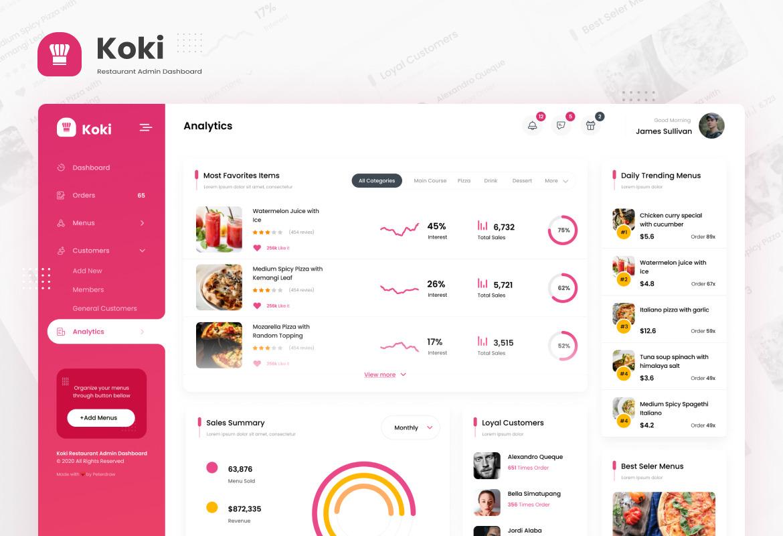 Koki - Restaurant Food Admin Dashboard UI Template