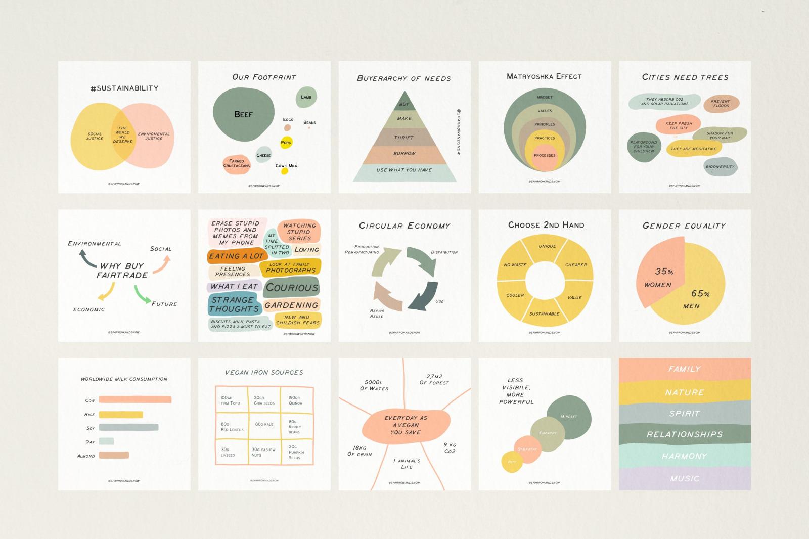 Charts and Graphs Social Kit