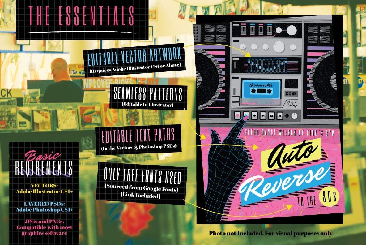 1980s Retro Poster Templates and Illustrations